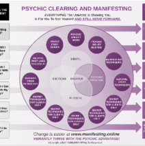 Psychic Clearings and Manifesting Process