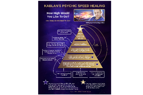 Psychic Speed Healing Process